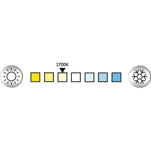 Philips 8718696579350 - LED Reflektor 8,2 W (50 W)